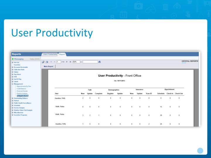 User Productivity
