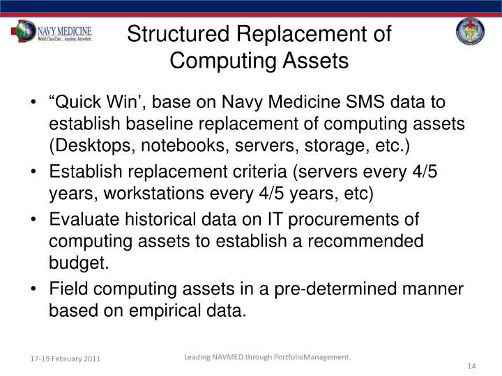 Structured Replacement of
