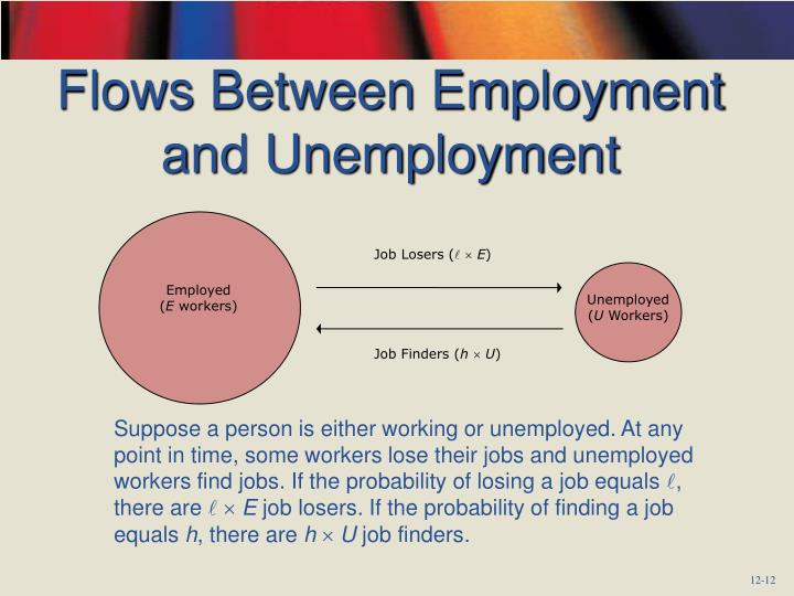 Flows Between Employment and Unemployment