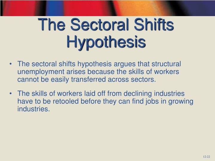 The Sectoral Shifts Hypothesis