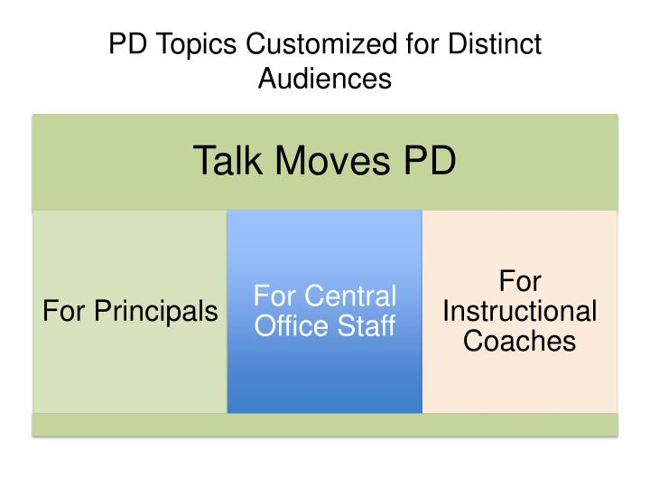 PD Topics Customized for Distinct Audiences