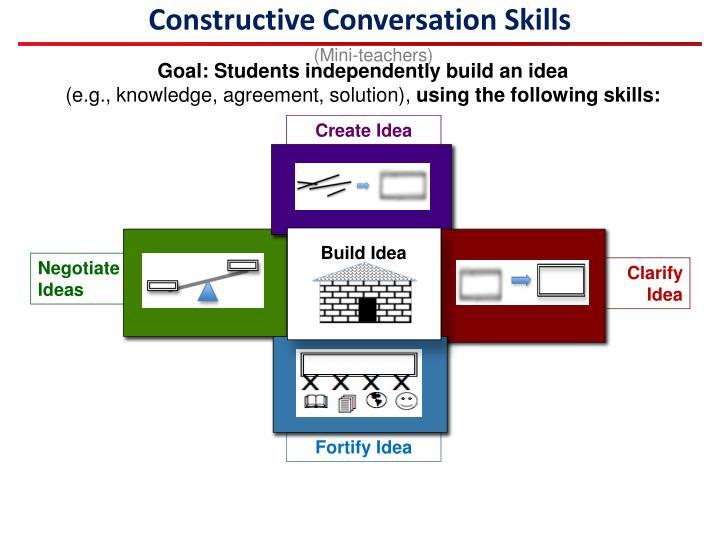 Constructive Conversation Skills