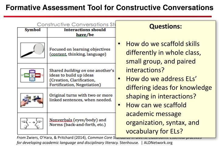 Formative Assessment Tool