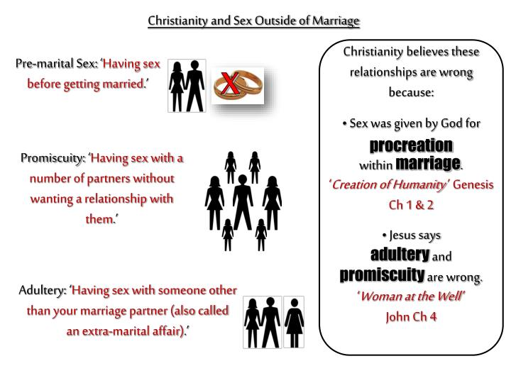 Christianity and Sex Outside of Marriage
