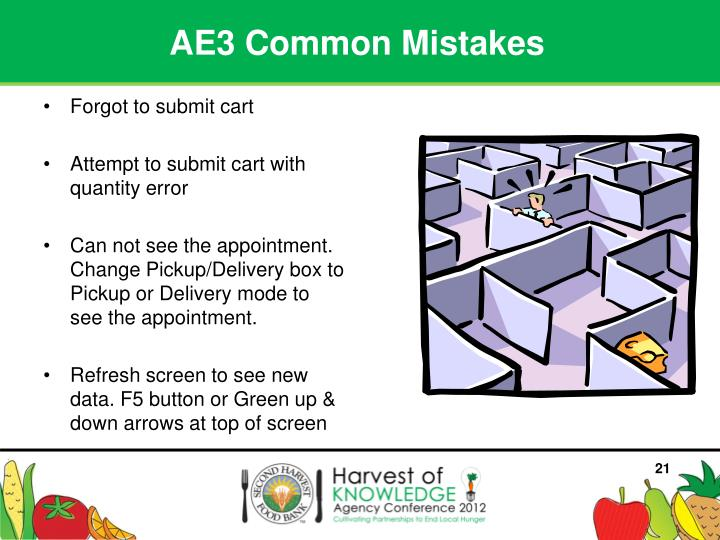 AE3 Common Mistakes
