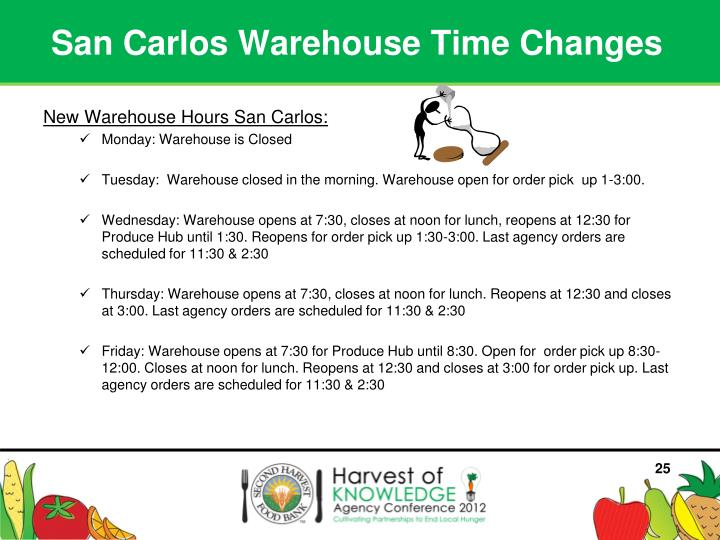 San Carlos Warehouse Time Changes