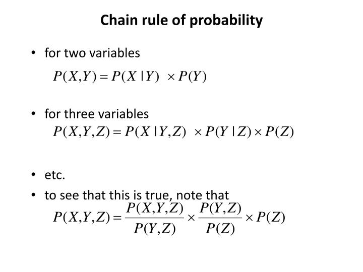 Chain rule of probability