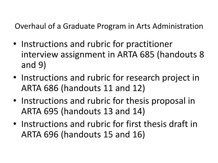 Overhaul of a Graduate Program in Arts Administration