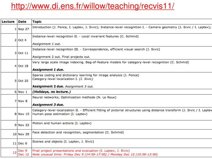 http://www.di.ens.fr/willow/teaching/recvis11/