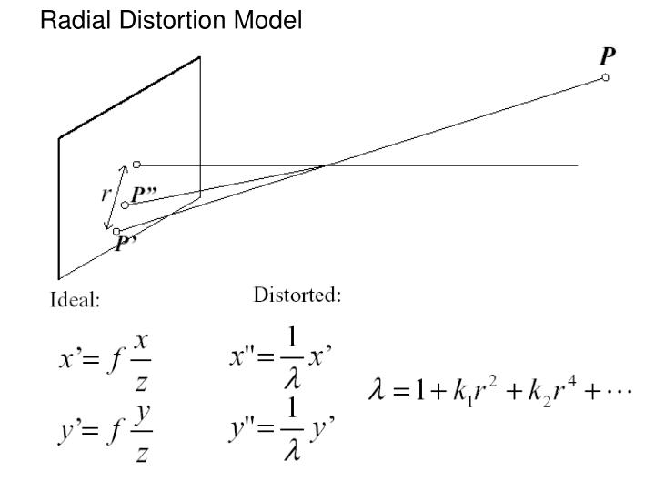 Radial Distortion Model