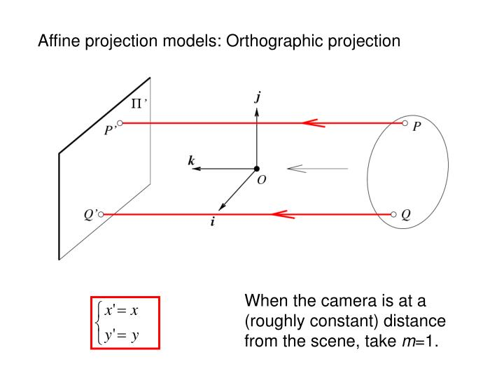 Affine projection models: Orthographic projection