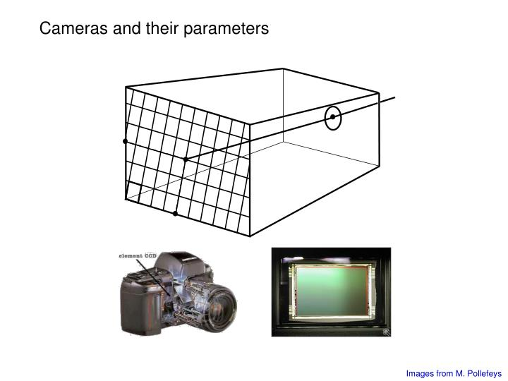 Cameras and their parameters