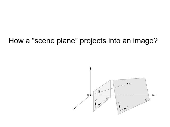 "How a ""scene plane"" projects into an image?"