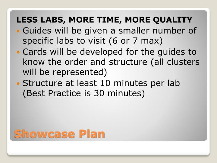 LESS LABS, MORE TIME, MORE QUALITY