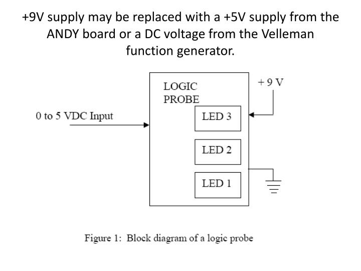 +9V supply may be replaced with a +5V supply from the ANDY board or a DC voltage from the