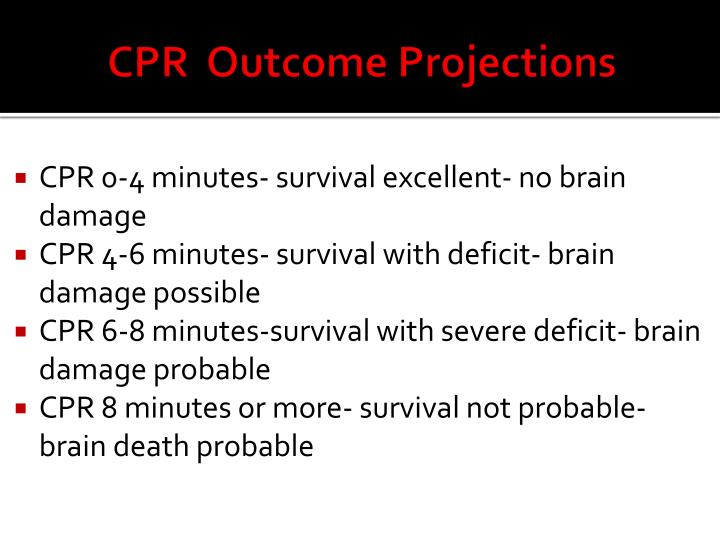 CPR  Outcome Projections