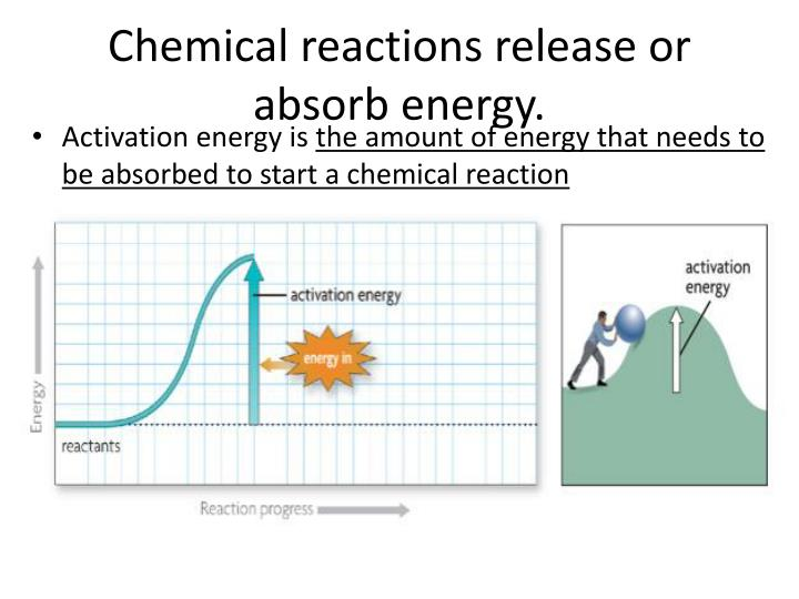 Chemical reactions release or absorb energy.