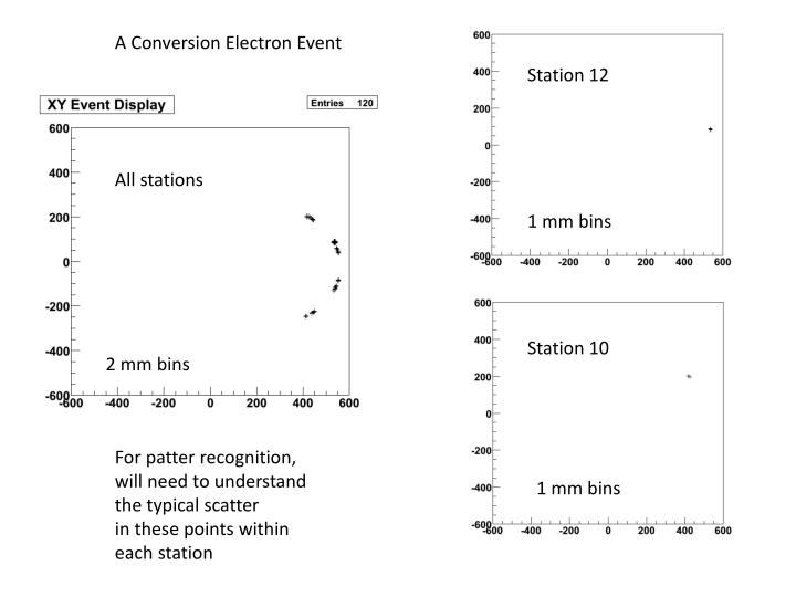 A Conversion Electron Event