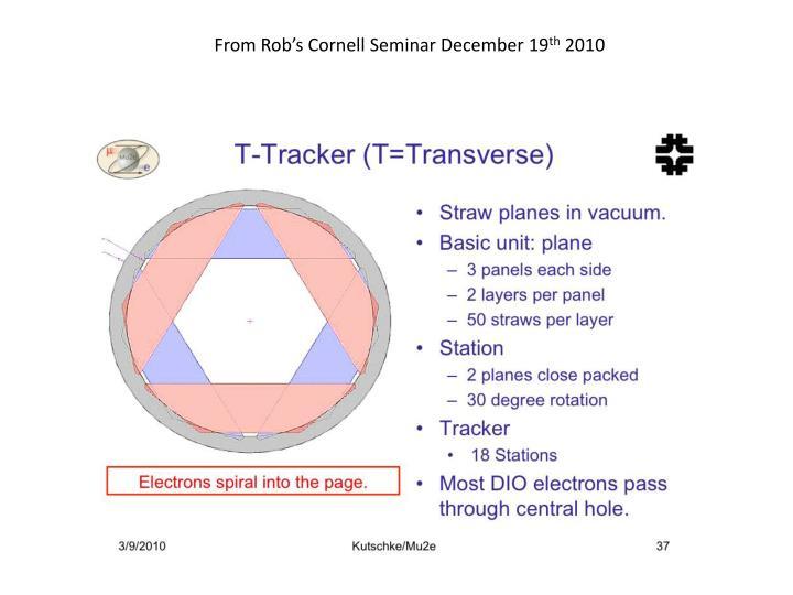 From Rob's Cornell Seminar December 19