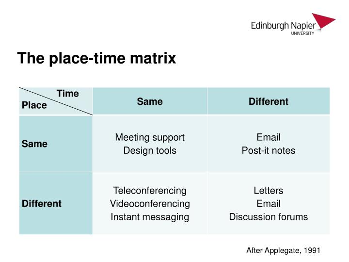 The place-time matrix