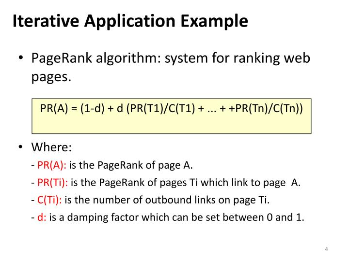 Iterative Application Example
