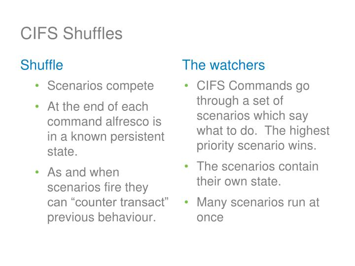 CIFS Shuffles