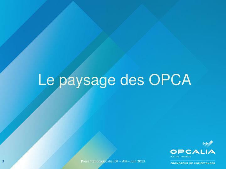 Le paysage des OPCA