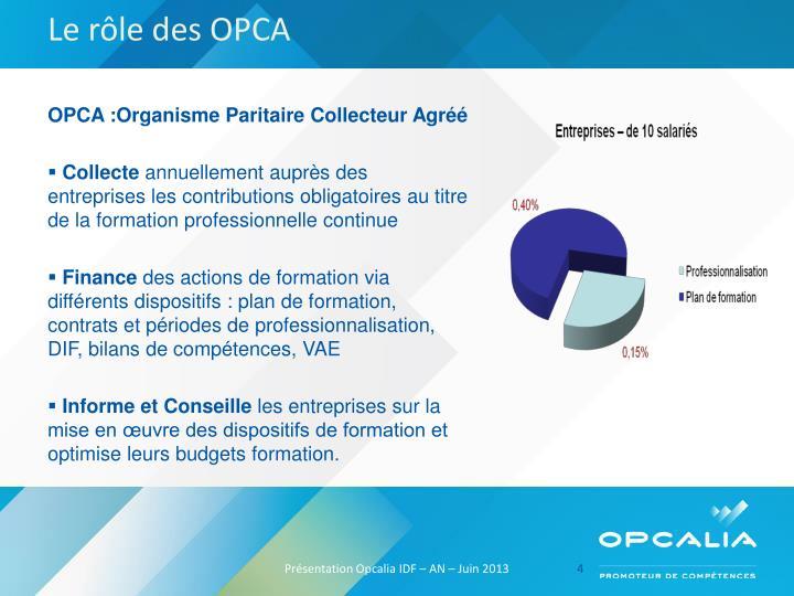 Le rôle des OPCA