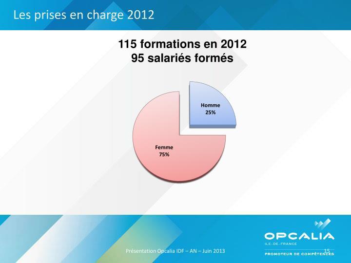Les prises en charge 2012