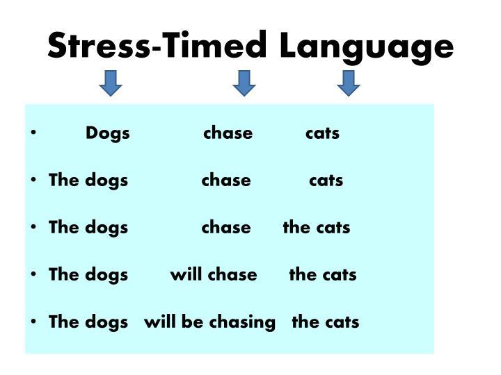 Stress-Timed Language