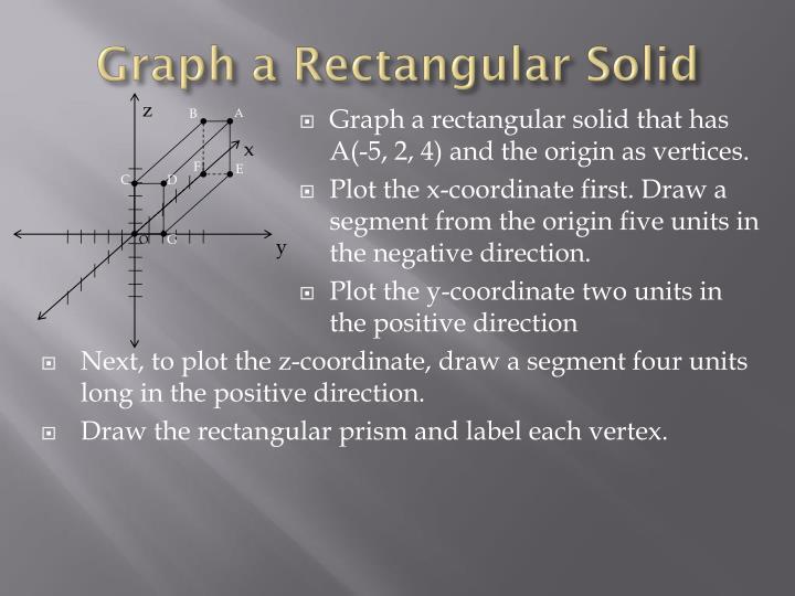 Graph a Rectangular Solid