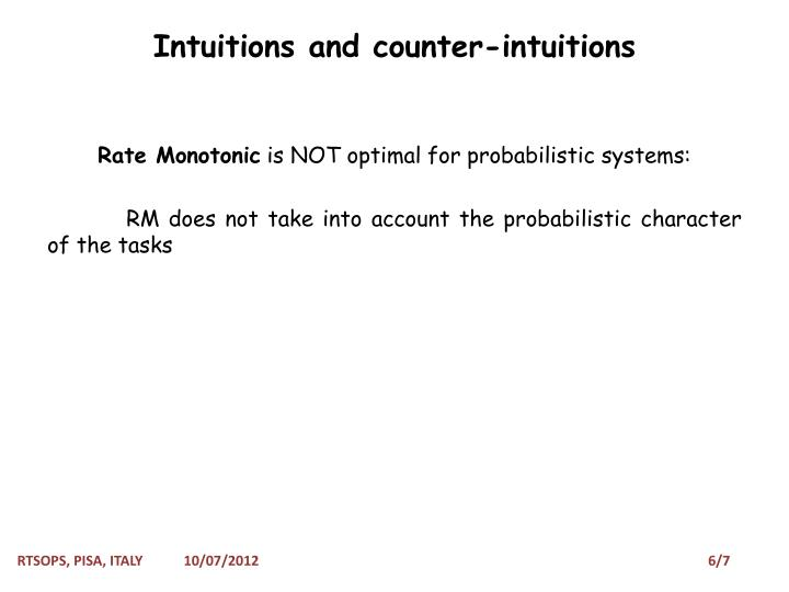 Intuitions and counter-intuitions