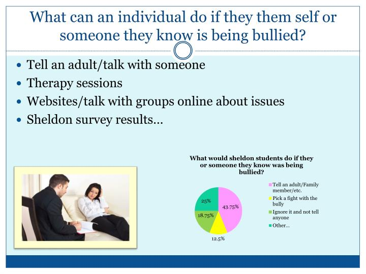 What can an individual do if they them self or someone they know is being bullied?