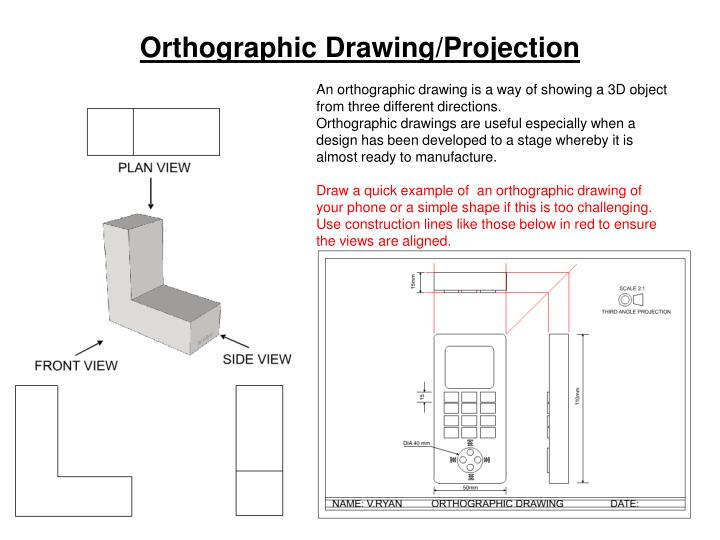 Orthographic Drawing/Projection