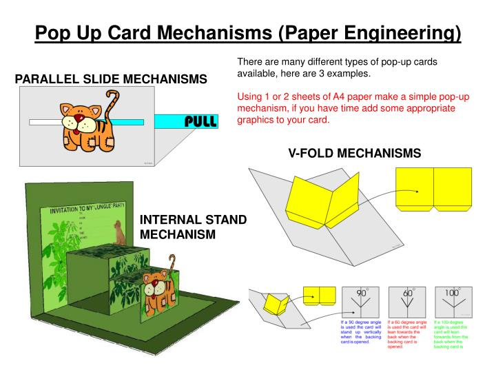 Pop Up Card Mechanisms (Paper Engineering)