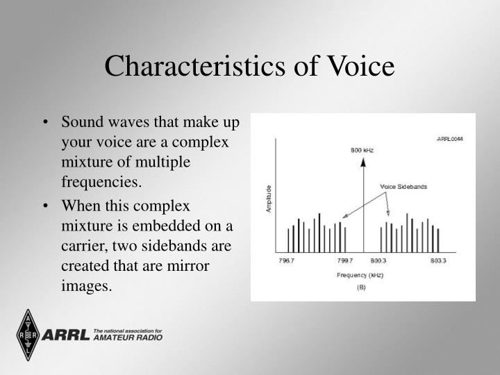 Characteristics of Voice