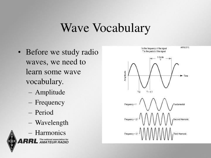 Wave Vocabulary