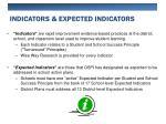 indicators expected indicators