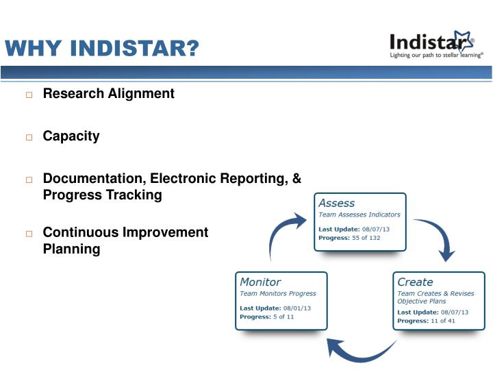 WHY INDISTAR?
