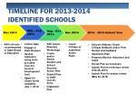 timeline for 2013 2014 identified schools