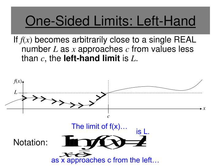 One-Sided Limits: Left-Hand
