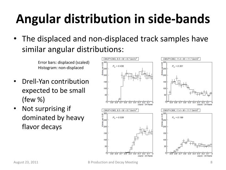 Angular distribution in side-bands