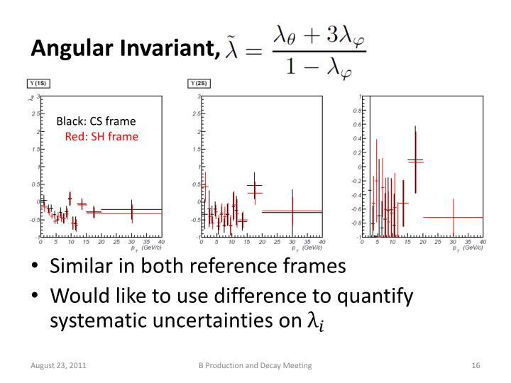 Angular Invariant,