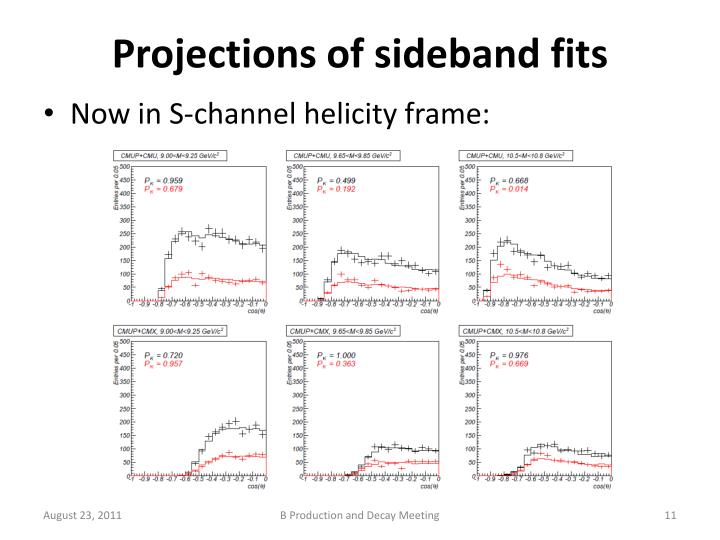 Projections of sideband fits