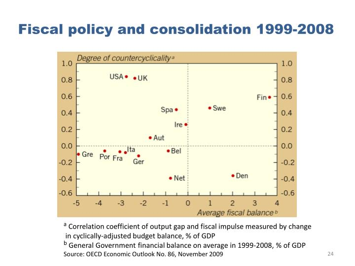Fiscal policy and consolidation 1999-2008