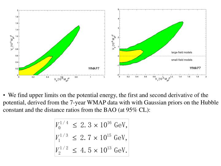 We find upper limits on the potential energy, the first and second derivative of the potential, derived from