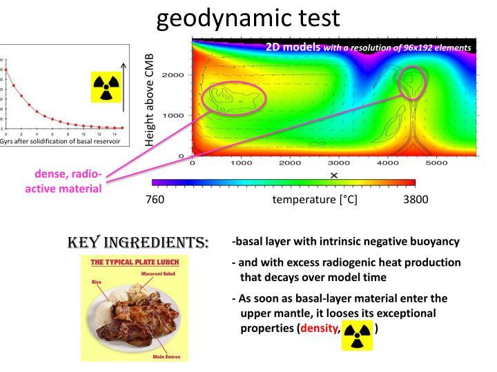 geodynamic test