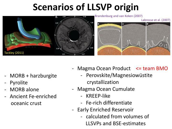 Scenarios of LLSVP origin