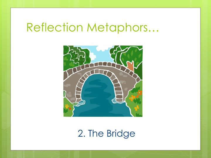 critical reflection on my facilitation of learning Facilitating reflective learning in higher education society for research into higher education, ltd, london (england) promote more effective learning through development of critical thinking and reflective learning skills part 1 is about theory.