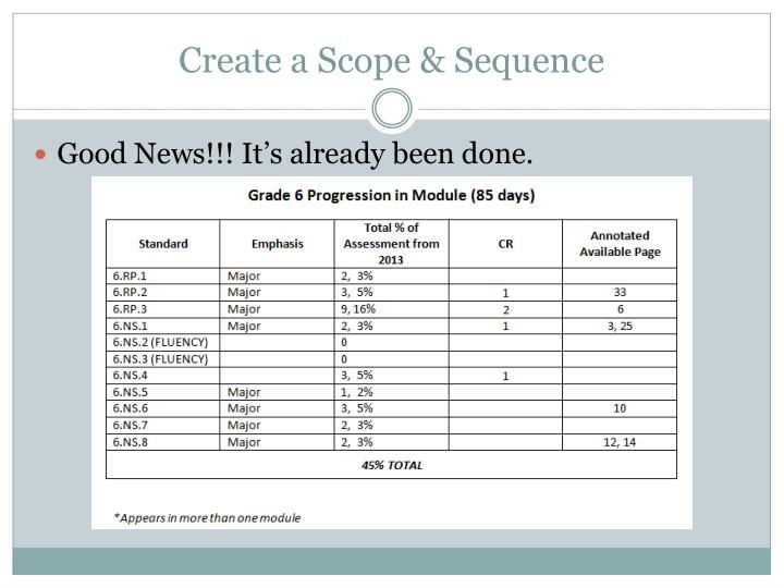 Create a Scope & Sequence